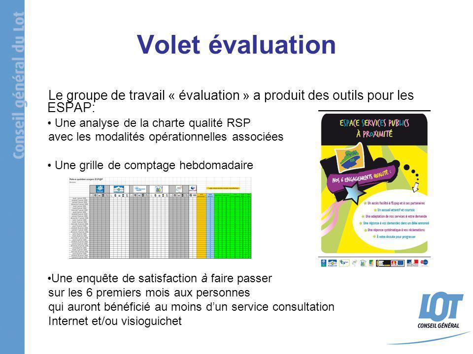 Volet évaluation Le groupe de travail « évaluation » a produit des outils pour les ESPAP: Une analyse de la charte qualité RSP avec les modalités opér