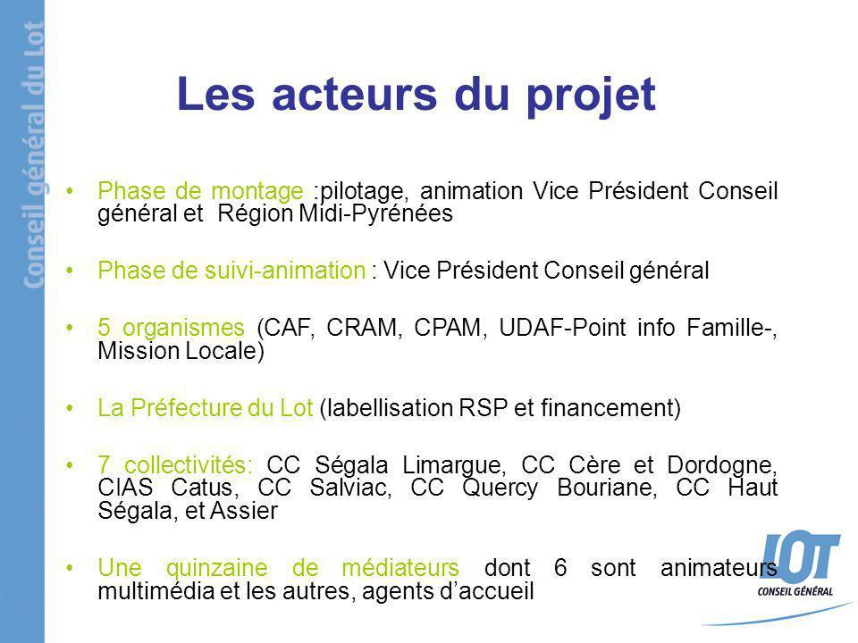 Les acteurs du projet Phase de montage :pilotage, animation Vice Président Conseil général et Région Midi-Pyrénées Phase de suivi-animation : Vice Pré