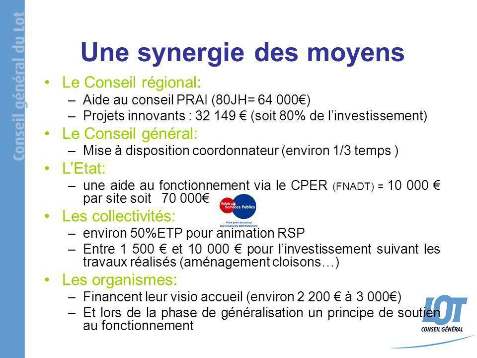 Une synergie des moyens Le Conseil régional: –Aide au conseil PRAI (80JH= 64 000) –Projets innovants : 32 149 (soit 80% de linvestissement) Le Conseil général: –Mise à disposition coordonnateur (environ 1/3 temps ) LEtat: –une aide au fonctionnement via le CPER (FNADT) = 10 000 par site soit 70 000 Les collectivités: –environ 50%ETP pour animation RSP –Entre 1 500 et 10 000 pour linvestissement suivant les travaux réalisés (aménagement cloisons…) Les organismes: –Financent leur visio accueil (environ 2 200 à 3 000) –Et lors de la phase de généralisation un principe de soutien au fonctionnement