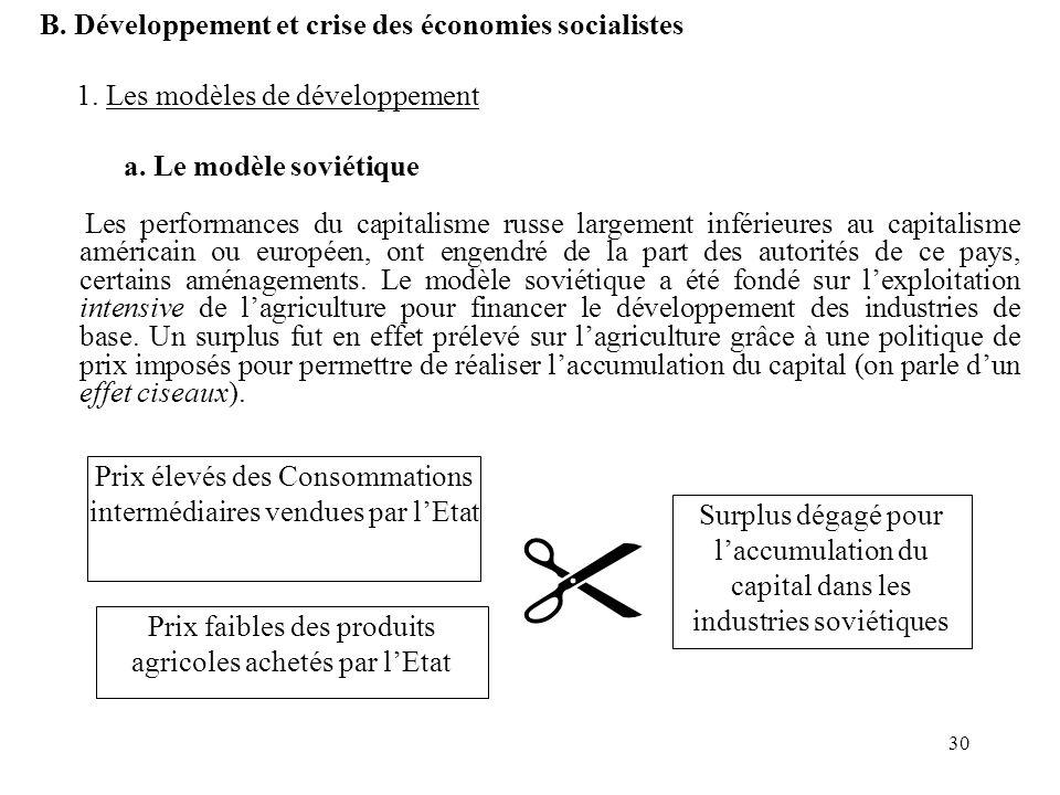 30 B. Développement et crise des économies socialistes 1. Les modèles de développement a. Le modèle soviétique Les performances du capitalisme russe l