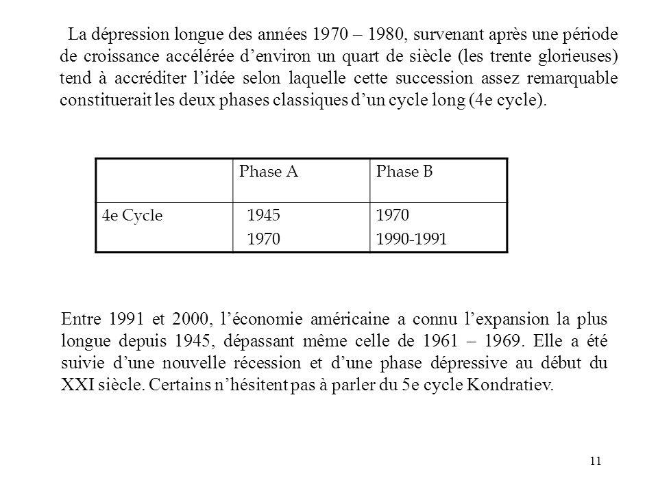 11 La dépression longue des années 1970 – 1980, survenant après une période de croissance accélérée denviron un quart de siècle (les trente glorieuses