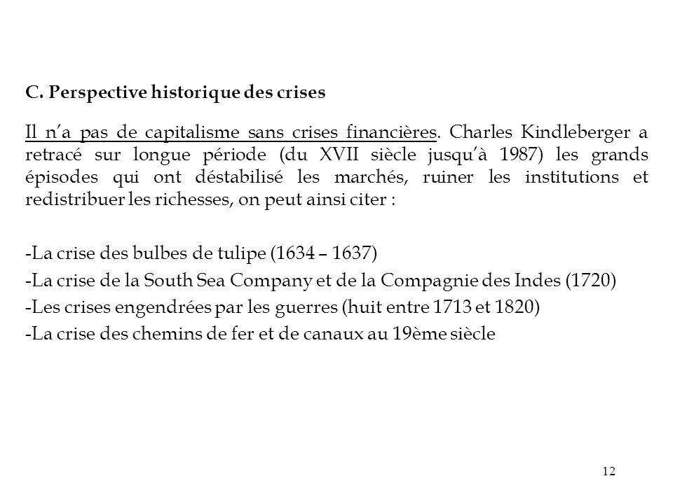 12 C. Perspective historique des crises Il na pas de capitalisme sans crises financières. Charles Kindleberger a retracé sur longue période (du XVII s