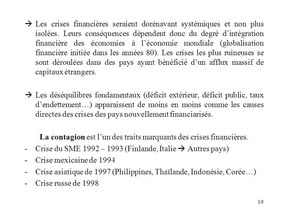 19 Les crises financières seraient dorénavant systémiques et non plus isolées. Leurs conséquences dépendent donc du degré dintégration financière des