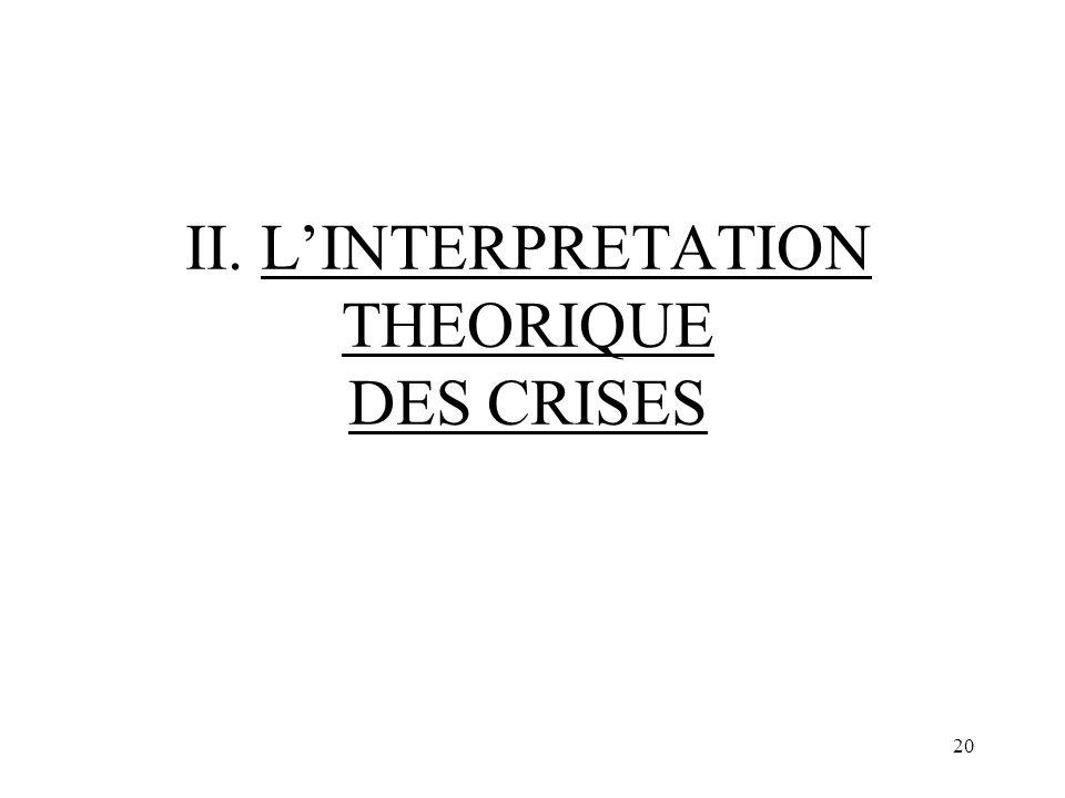 20 II. LINTERPRETATION THEORIQUE DES CRISES