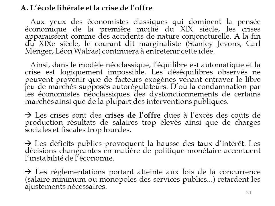 21 A. Lécole libérale et la crise de loffre Aux yeux des économistes classiques qui dominent la pensée économique de la première moitié du XIX siècle,