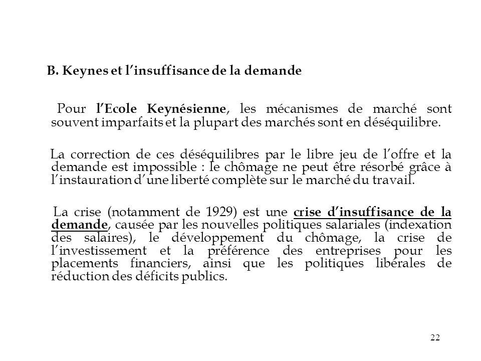 22 B. Keynes et linsuffisance de la demande Pour lEcole Keynésienne, les mécanismes de marché sont souvent imparfaits et la plupart des marchés sont e