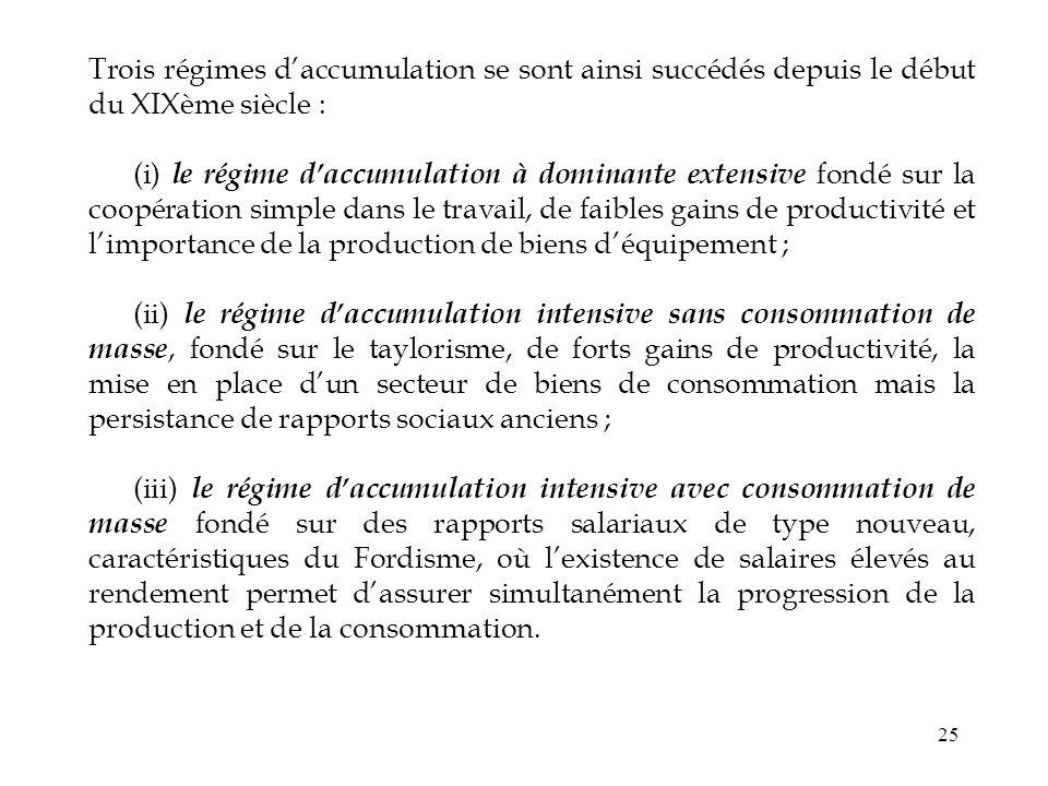 25 Trois régimes daccumulation se sont ainsi succédés depuis le début du XIXème siècle : (i) le régime daccumulation à dominante extensive fondé sur l
