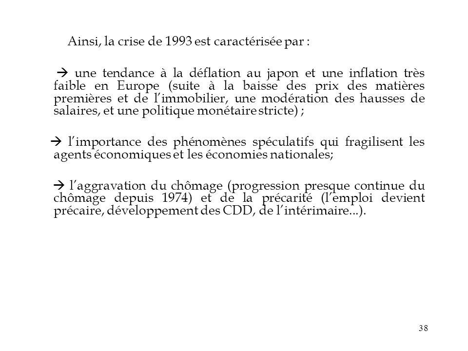 38 Ainsi, la crise de 1993 est caractérisée par : une tendance à la déflation au japon et une inflation très faible en Europe (suite à la baisse des p