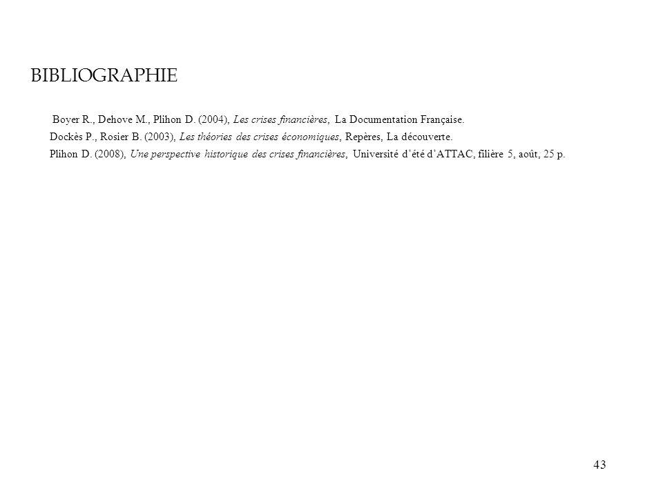 43 BIBLIOGRAPHIE Boyer R., Dehove M., Plihon D. (2004), Les crises financières, La Documentation Française. Dockès P., Rosier B. (2003), Les théories