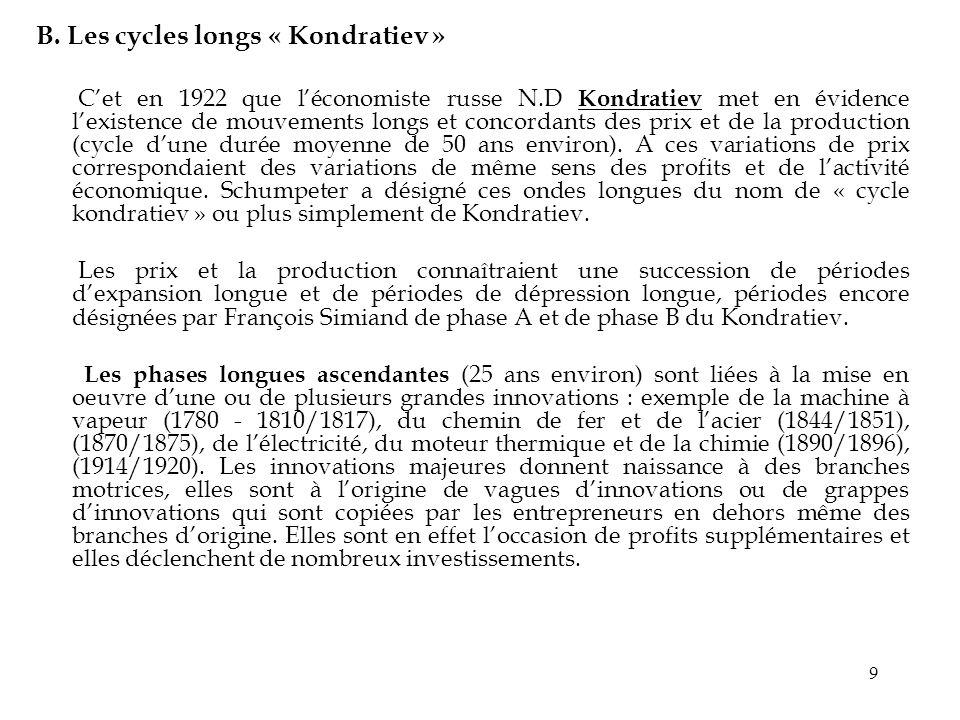 9 B. Les cycles longs « Kondratiev » Cet en 1922 que léconomiste russe N.D Kondratiev met en évidence lexistence de mouvements longs et concordants de