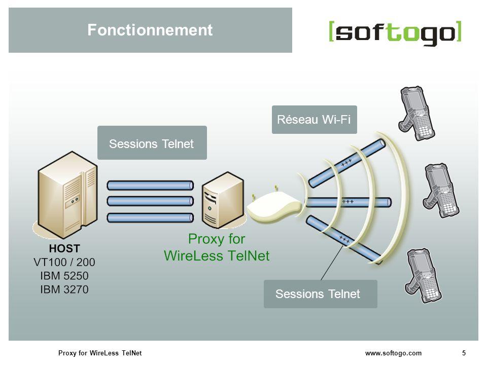 6Proxy for WireLess TelNet www.softogo.com Console dadministration Sessions établies
