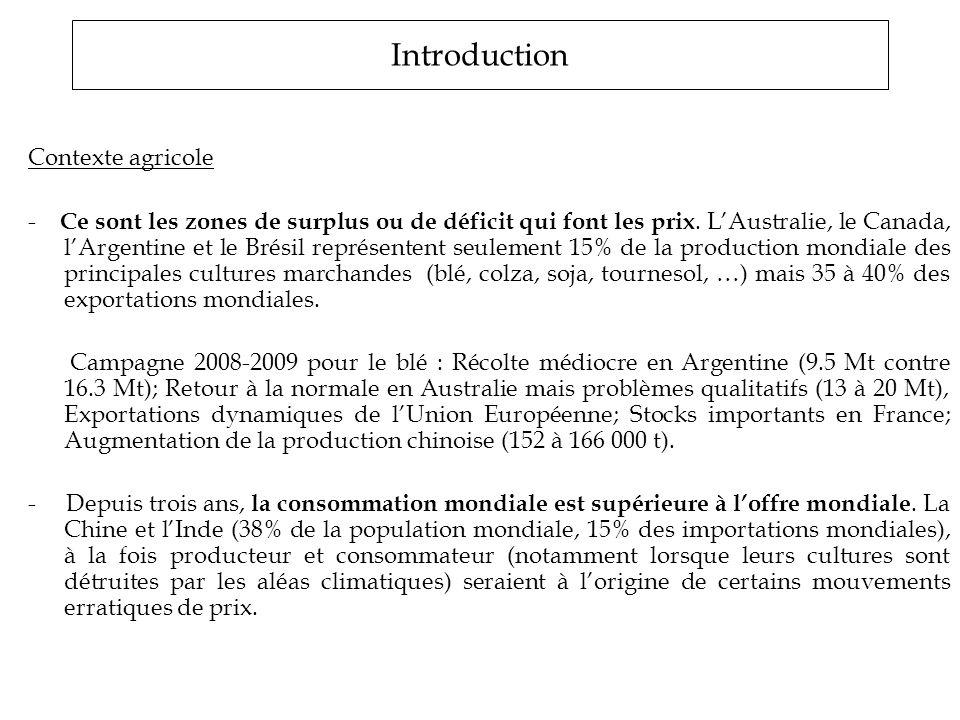 Introduction Contexte agricole - Ce sont les zones de surplus ou de déficit qui font les prix. LAustralie, le Canada, lArgentine et le Brésil représen