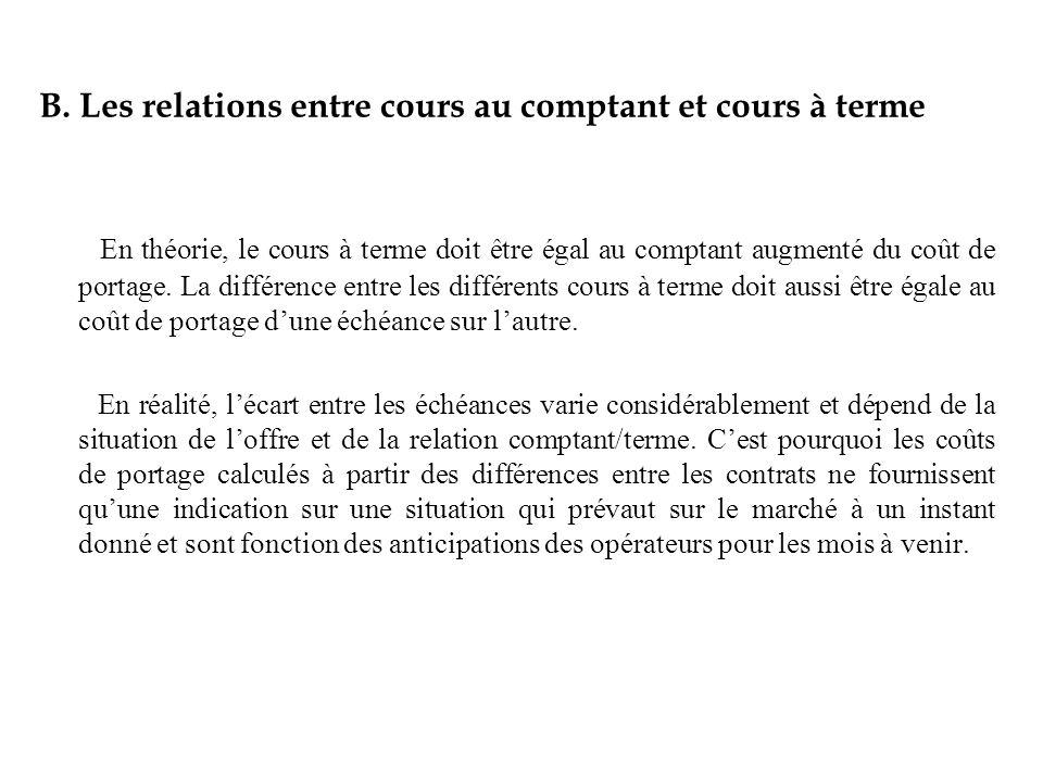 B. Les relations entre cours au comptant et cours à terme En théorie, le cours à terme doit être égal au comptant augmenté du coût de portage. La diff