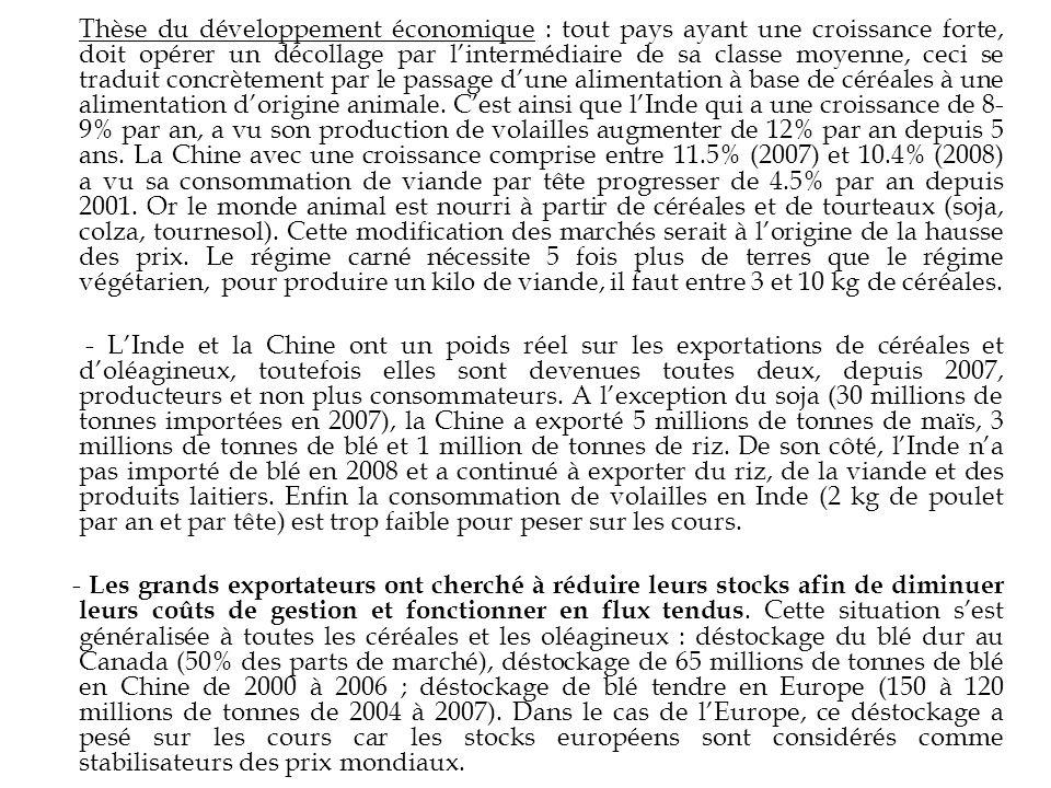 DateMarché physiqueMarché à terme 15 janvier 2009Achat à prix ferme de 50 t de blé à 152 /t (soit 7600 ) Vente dun contrat de 50 t de blé échéance mars à 150 /t (soit 7500 ) 05 février 2009Vente des 50 tonnes de blé à 147 /t (soit 7350 ) Achat dun contrat de 50 t de blé échéance mars à 140 /t (soit 7000 ) Bilan des opérationsPerte sur le physique de 250 Gain sur le terme de 500 Soit un gain de 250 Sans couverture, ce négociant aurait perdu 5 /t, soit 250 /t.