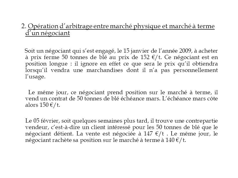 2. Opération darbitrage entre marché physique et marché à terme dun négociant Soit un négociant qui sest engagé, le 15 janvier de lannée 2009, à achet