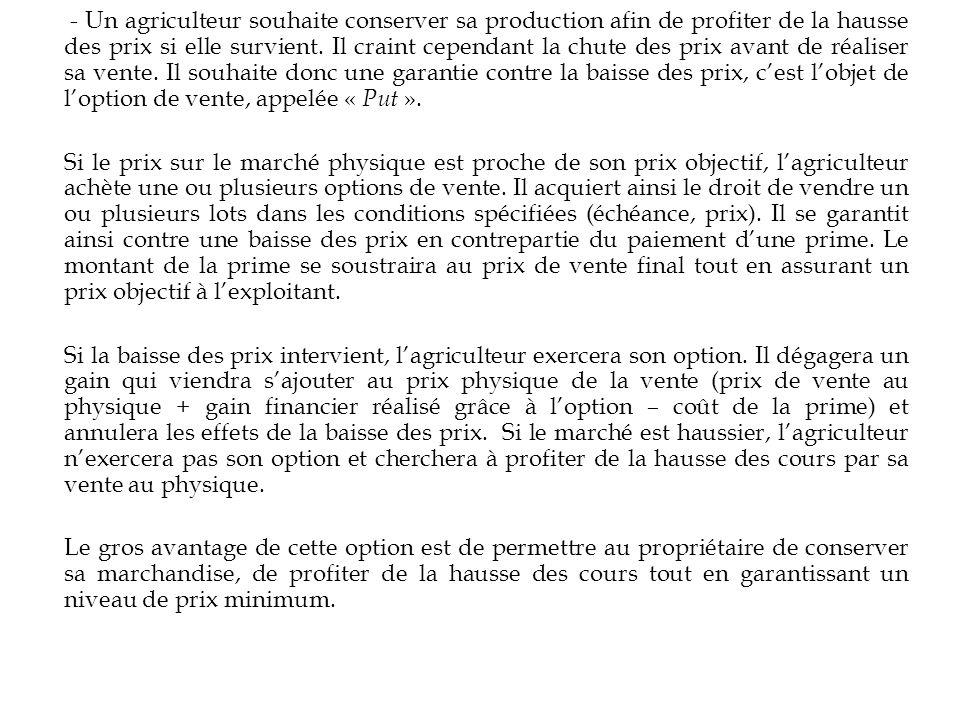 - Un agriculteur souhaite conserver sa production afin de profiter de la hausse des prix si elle survient. Il craint cependant la chute des prix avant