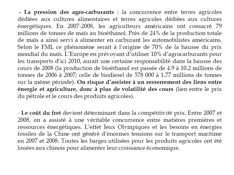 - La pression des agro-carburants : la concurrence entre terres agricoles dédiées aux cultures alimentaires et terres agricoles dédiées aux cultures é