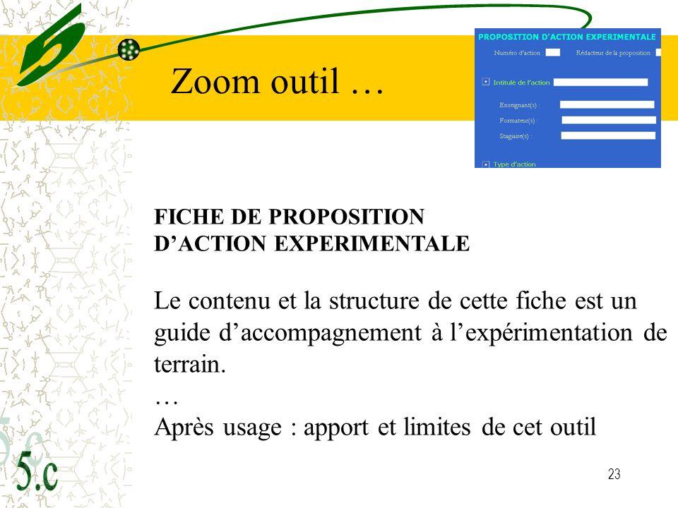 23 Zoom outil … FICHE DE PROPOSITION DACTION EXPERIMENTALE Le contenu et la structure de cette fiche est un guide daccompagnement à lexpérimentation d