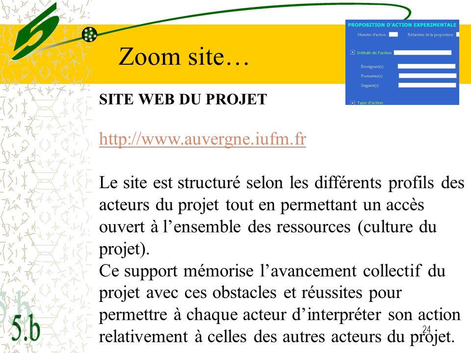 24 Zoom site… SITE WEB DU PROJET http://www.auvergne.iufm.fr Le site est structuré selon les différents profils des acteurs du projet tout en permetta