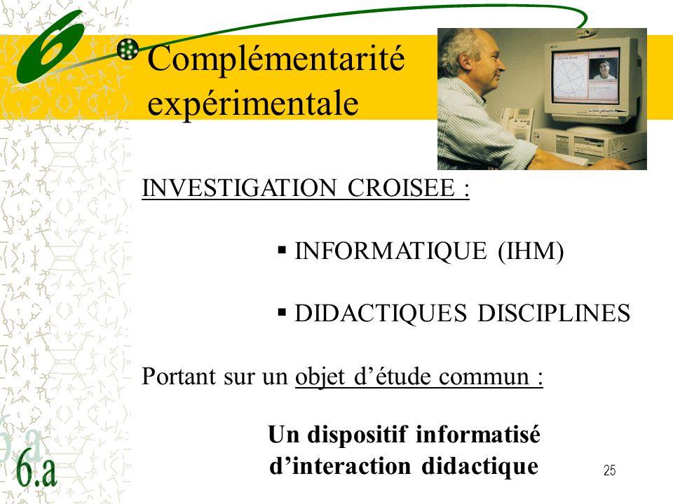25 Complémentarité expérimentale INVESTIGATION CROISEE : INFORMATIQUE (IHM) DIDACTIQUES DISCIPLINES Portant sur un objet détude commun : Un dispositif informatisé dinteraction didactique