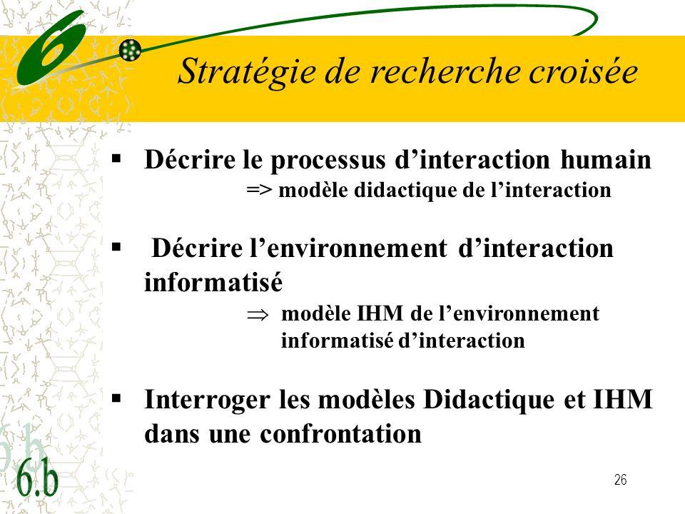 26 Stratégie de recherche croisée Décrire le processus dinteraction humain => modèle didactique de linteraction Décrire lenvironnement dinteraction in