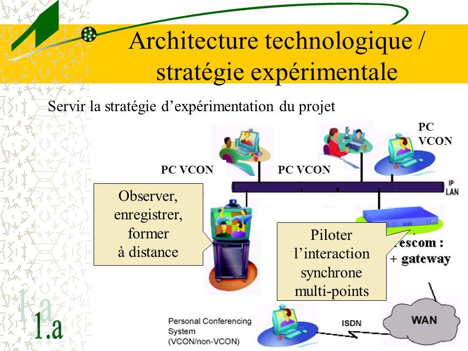 8 Servir la stratégie dexpérimentation du projet Architecture technologique / stratégie expérimentale PC VCON Convertisseur + TV + Magnétoscope Observer, enregistrer, former à distance Piloter linteraction synchrone multi-points