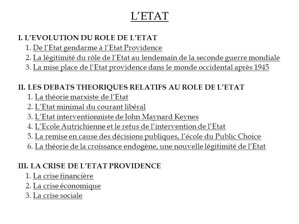 I. LEVOLUTION DU ROLE DE LETAT 1. De lEtat gendarme à lEtat Providence 2. La légitimité du rôle de lEtat au lendemain de la seconde guerre mondiale 3.