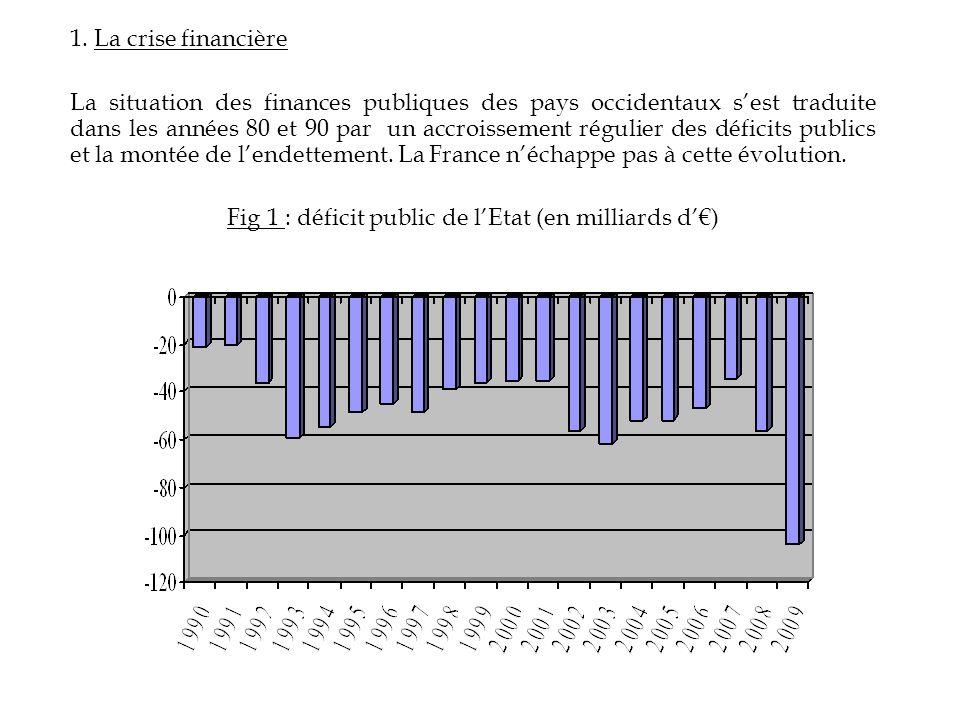 1. La crise financière La situation des finances publiques des pays occidentaux sest traduite dans les années 80 et 90 par un accroissement régulier d