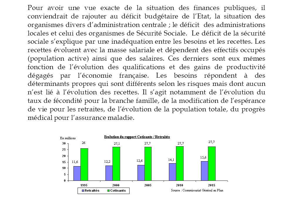 Pour avoir une vue exacte de la situation des finances publiques, il conviendrait de rajouter au déficit budgétaire de lEtat, la situation des organis