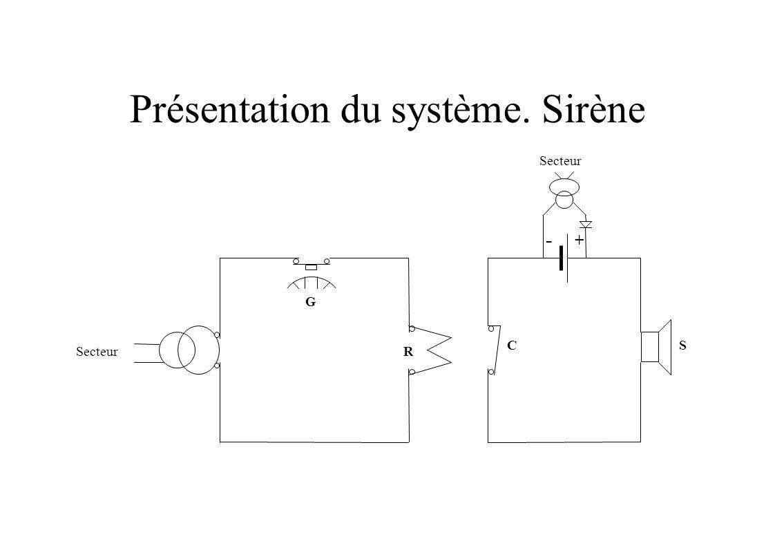 Eléments à étudier T1 : transformateur de l alimentation du relais G : Glace du boîtier d alarme incendie R : Bobine du relais de commande C : Contact du relais autorisant le fonctionnement de la sirène T2 : transformateur de l alimentation de la sirène D : diode de redressement B : batterie de secours pour l alimentation de la sirène S : sirène