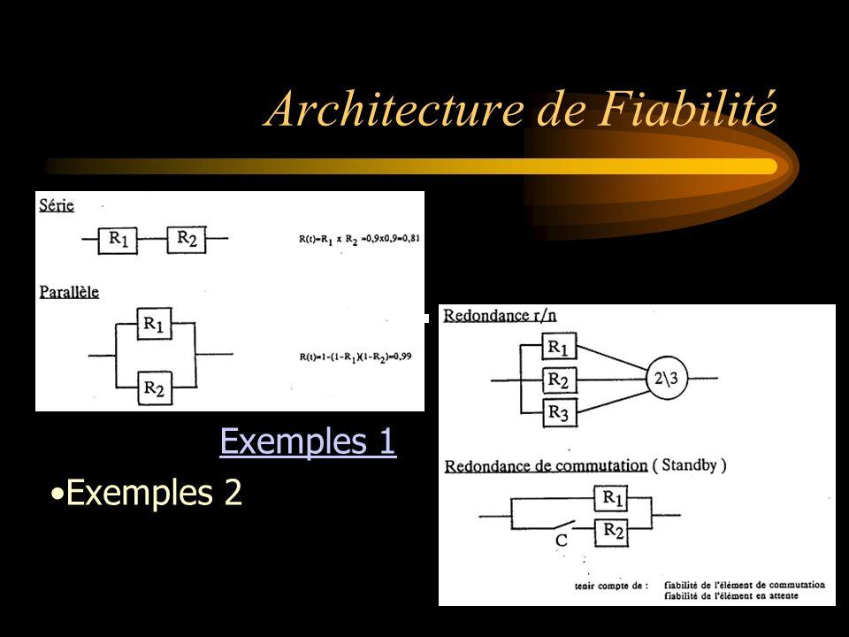 Architecture de Fiabilité Exemples 1 Exemples 2