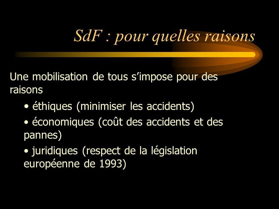 SdF : pour quelles raisons Une mobilisation de tous simpose pour des raisons éthiques (minimiser les accidents) économiques (coût des accidents et des pannes) juridiques (respect de la législation européenne de 1993)