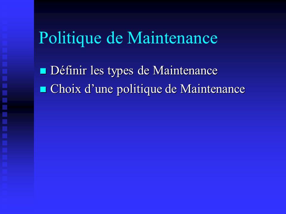 Politique de Maintenance Définir les types de Maintenance Définir les types de Maintenance Choix dune politique de Maintenance Choix dune politique de