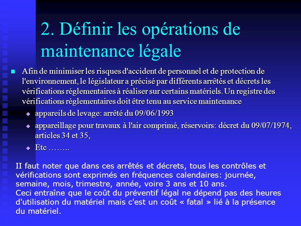 2. Définir les opérations de maintenance légale Afin de minimiser les risques d'accident de personnel et de protection de l'environnement, le législat