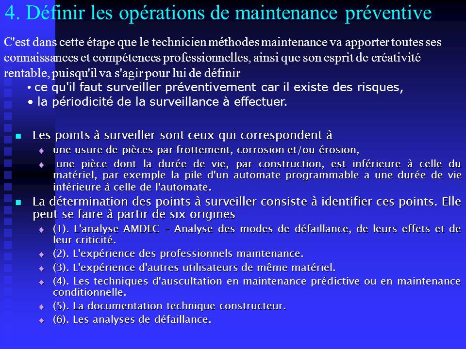 4. Définir les opérations de maintenance préventive Les points à surveiller sont ceux qui correspondent à Les points à surveiller sont ceux qui corres