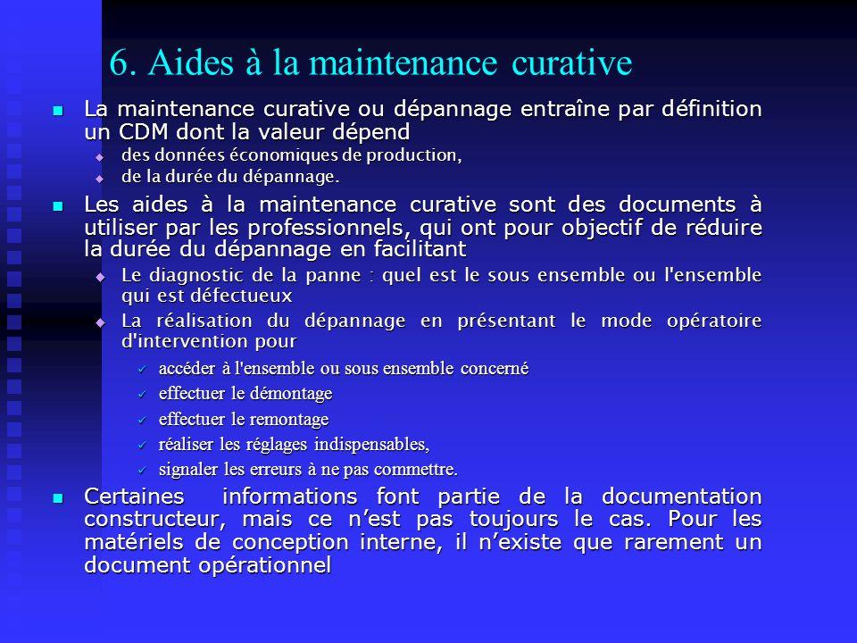 6. Aides à la maintenance curative La maintenance curative ou dépannage entraîne par définition un CDM dont la valeur dépend La maintenance curative o
