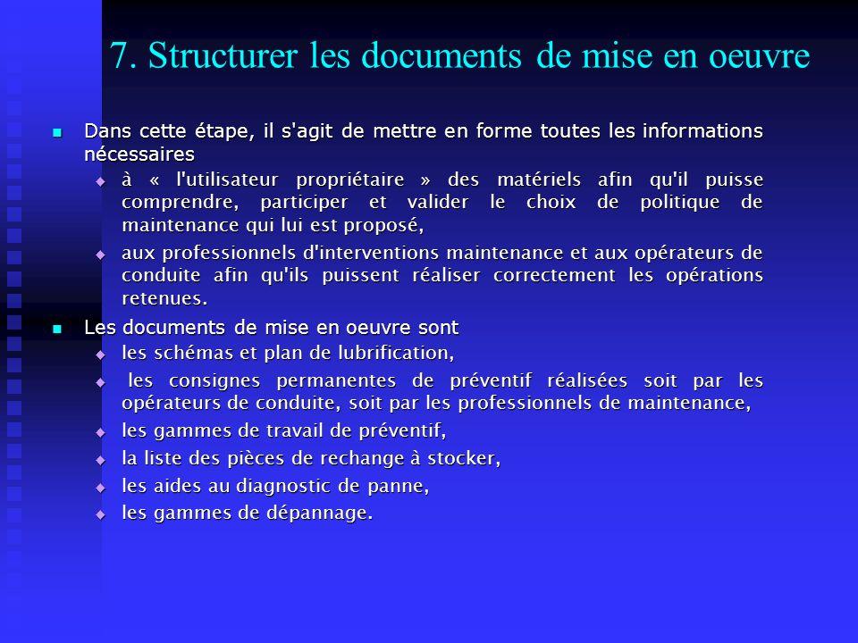 7. Structurer les documents de mise en oeuvre Dans cette étape, il s'agit de mettre en forme toutes les informations nécessaires Dans cette étape, il
