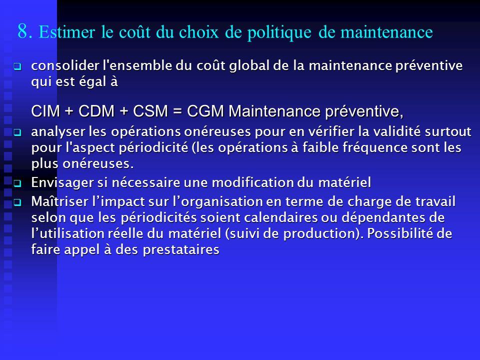 8. Estimer le coût du choix de politique de maintenance consolider l'ensemble du coût global de la maintenance préventive qui est égal à consolider l'