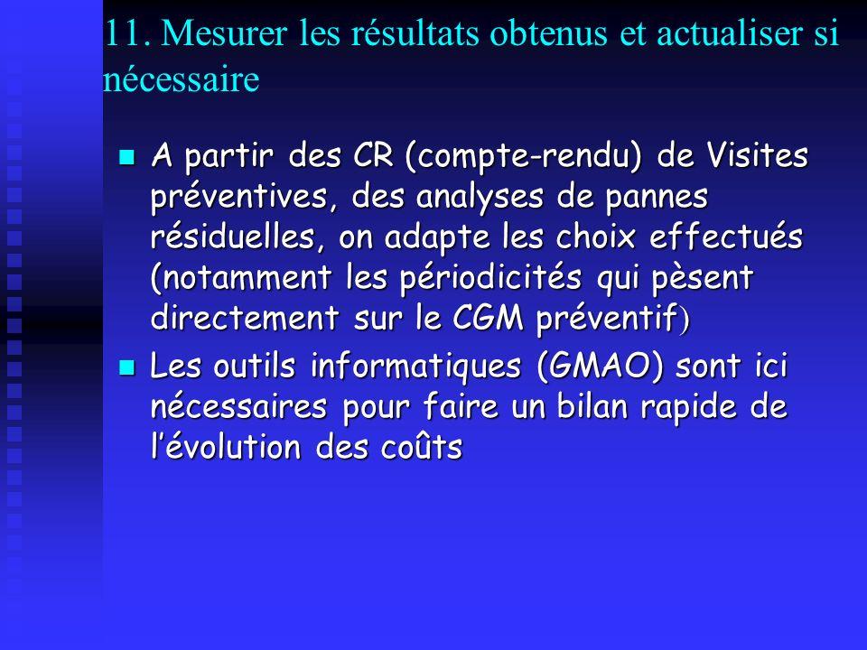 11. Mesurer les résultats obtenus et actualiser si nécessaire A partir des CR (compte-rendu) de Visites préventives, des analyses de pannes résiduelle