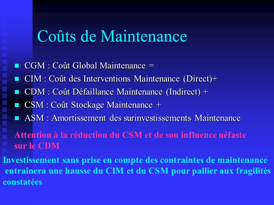 Coûts de Maintenance CGM : Coût Global Maintenance = CGM : Coût Global Maintenance = CIM : Coût des Interventions Maintenance (Direct)+ CIM : Coût des