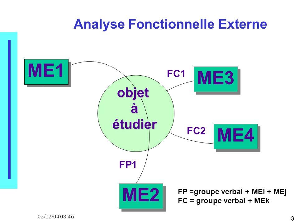 4 02/12/04 08:46 analyse fonctionnelle interne Milieu extérieur 1 milieu extérieur 2 élément 2 élément 4 élément 1 élément 3 FP1 flux