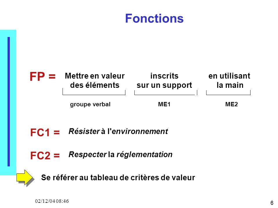 6 02/12/04 08:46 Fonctions FP = Mettre en valeur des éléments inscrits sur un support en utilisant la main groupe verbalME1ME2 FC1 = Résister à l environnement FC2 = Respecter la réglementation Se référer au tableau de critères de valeur