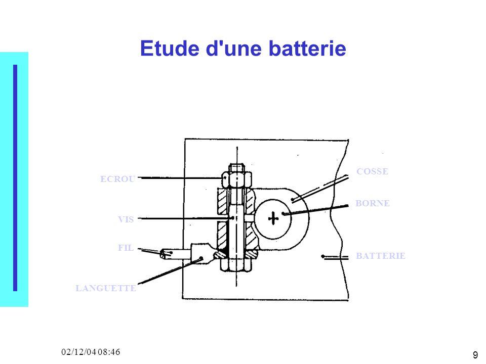9 02/12/04 08:46 Etude d une batterie COSSE BORNE BATTERIE VIS ECROU FIL LANGUETTE