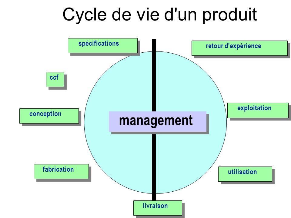 Cycle de vie d'un produit management spécifications conception fabrication livraison utilisation exploitation retour d'expérience ccf