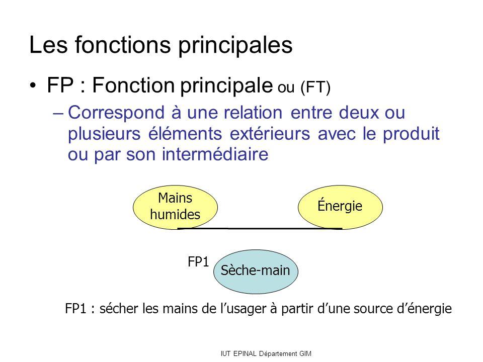 IUT EPINAL Département GIM Les fonctions principales FP : Fonction principale ou (FT) –Correspond à une relation entre deux ou plusieurs éléments exté