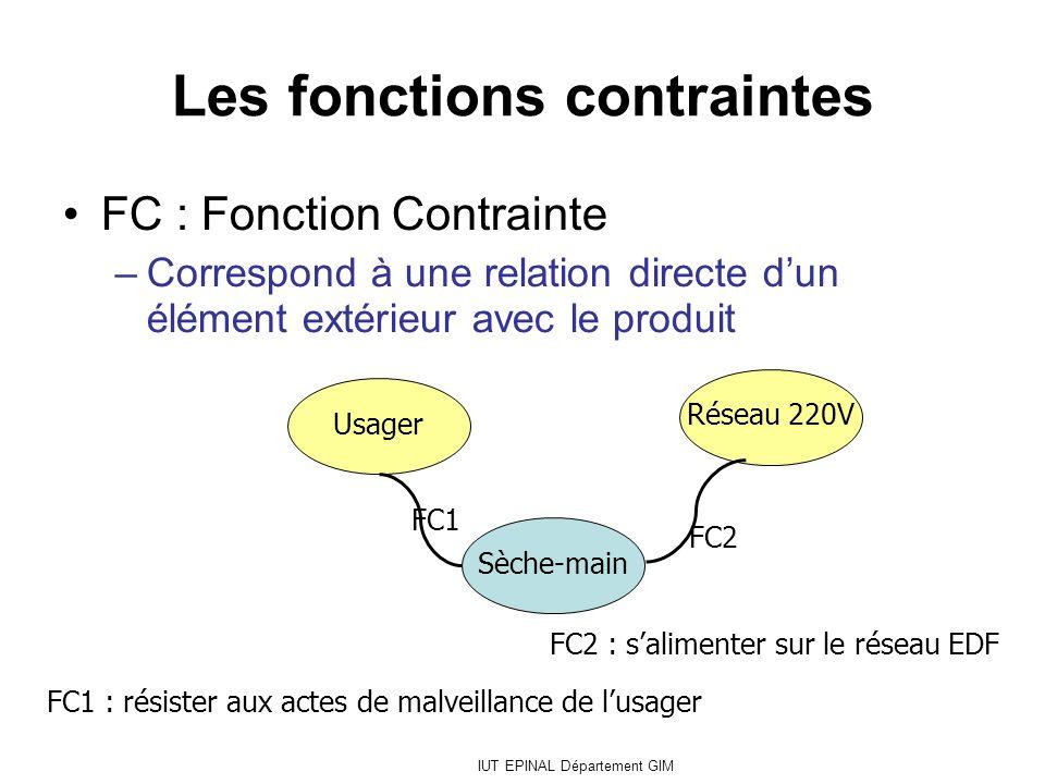 IUT EPINAL Département GIM Les fonctions contraintes FC : Fonction Contrainte –Correspond à une relation directe dun élément extérieur avec le produit