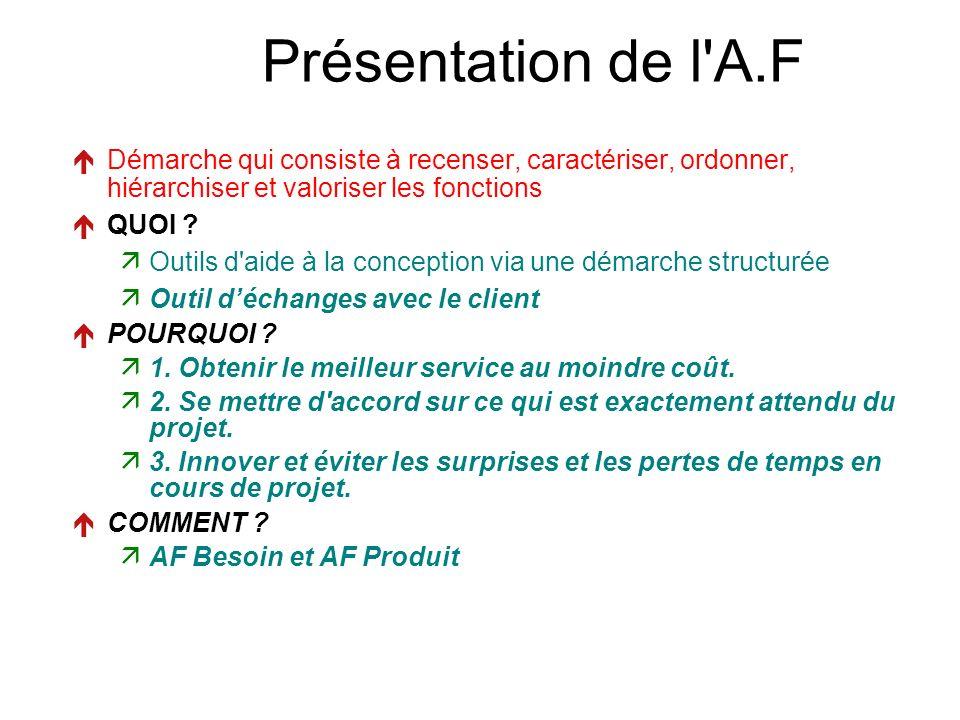 Présentation de l'A.F Démarche qui consiste à recenser, caractériser, ordonner, hiérarchiser et valoriser les fonctions QUOI ? Outils d'aide à la conc
