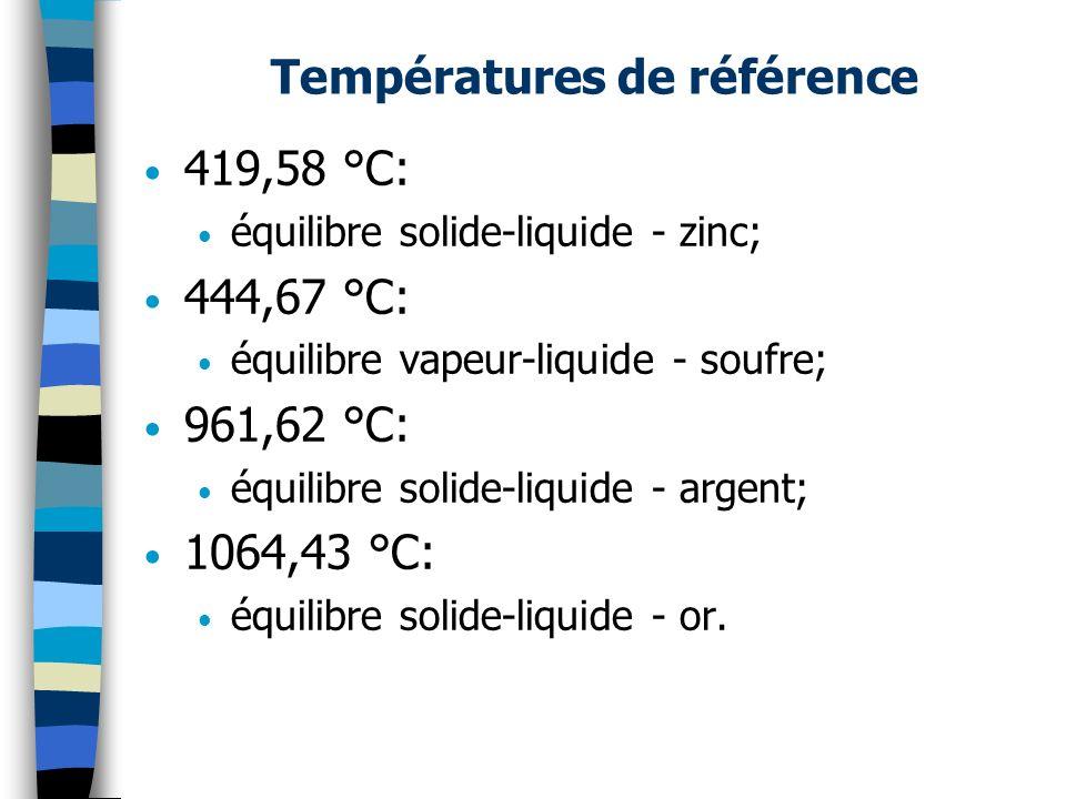 Températures de référence 419,58 °C: équilibre solide-liquide - zinc; 444,67 °C: équilibre vapeur-liquide - soufre; 961,62 °C: équilibre solide-liquid