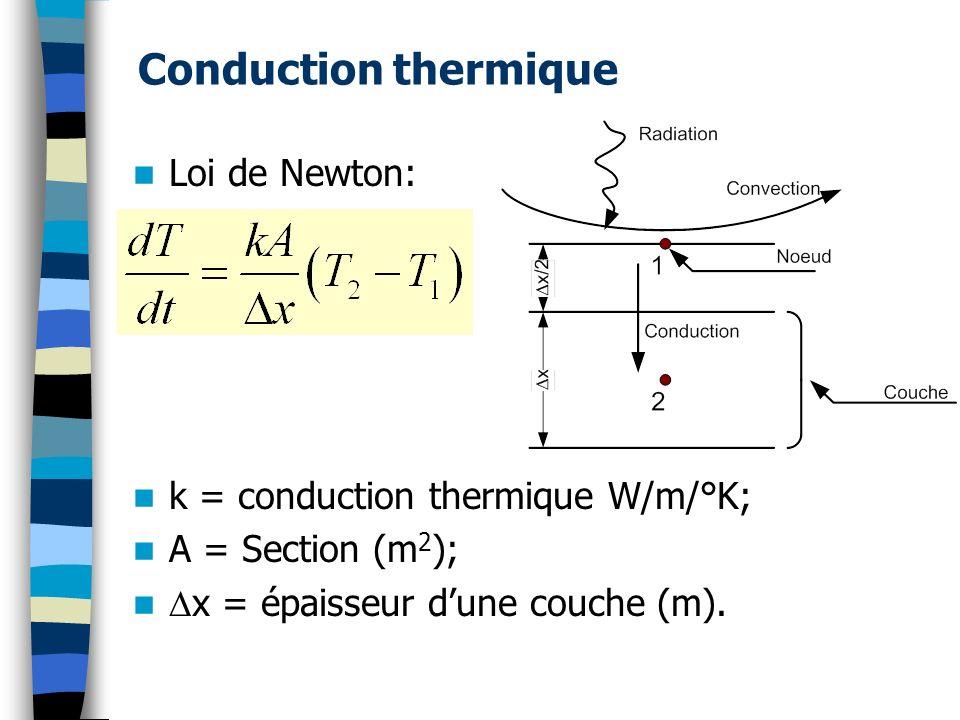Conduction thermique Loi de Newton: k = conduction thermique W/m/°K; A = Section (m 2 ); x = épaisseur dune couche (m).