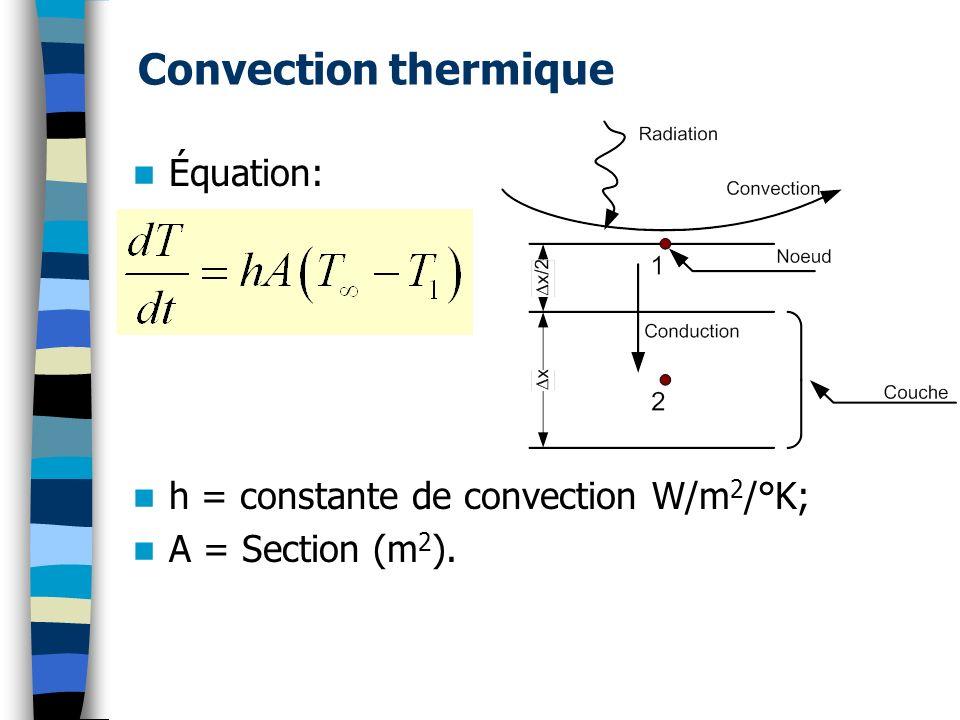 Convection thermique Équation: h = constante de convection W/m 2 /°K; A = Section (m 2 ).